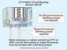residential electrical wiring free ebooks