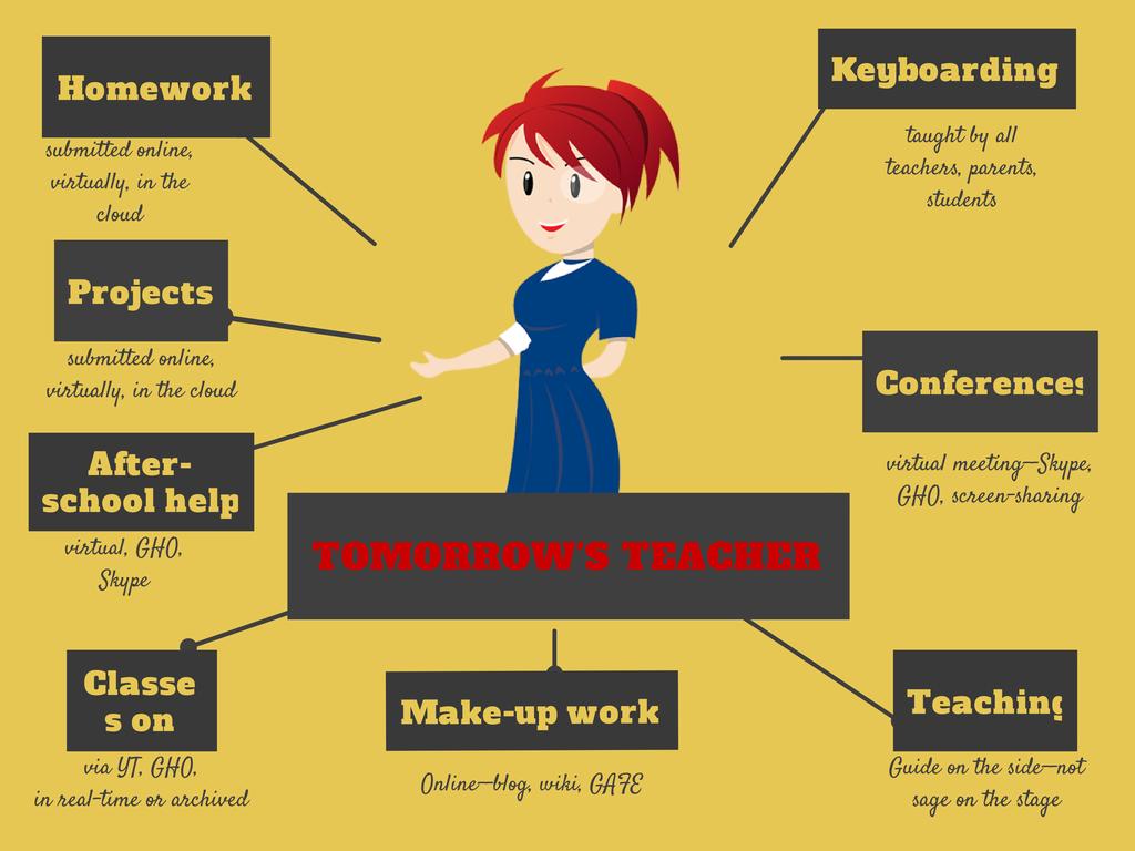 buy teacher effective training ebook