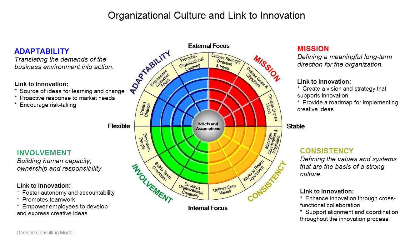 organisational change development and transformation ebook