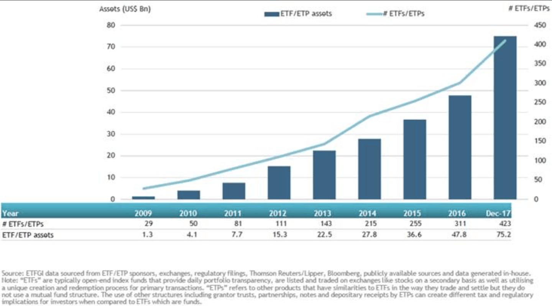 ebook vs print book sales